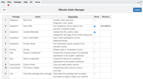 RStudio Addin Manager | R-bloggers - 18luck体育