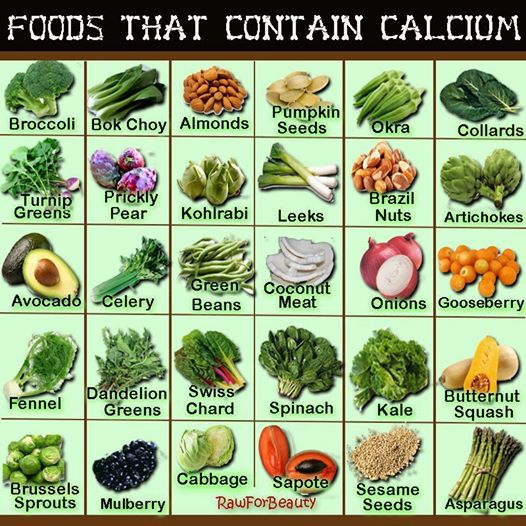 raw-vegan-calcium-sources