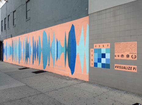 Visualize Pi Noise