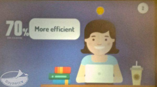 70% effizienteres Arbeiten in Coworking Spaces