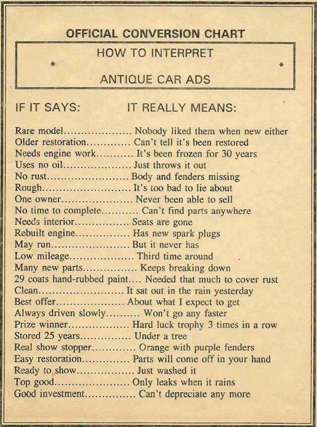 How to Interpret Antique Car Ads