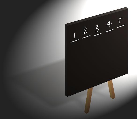 Magic Copywriting Formula