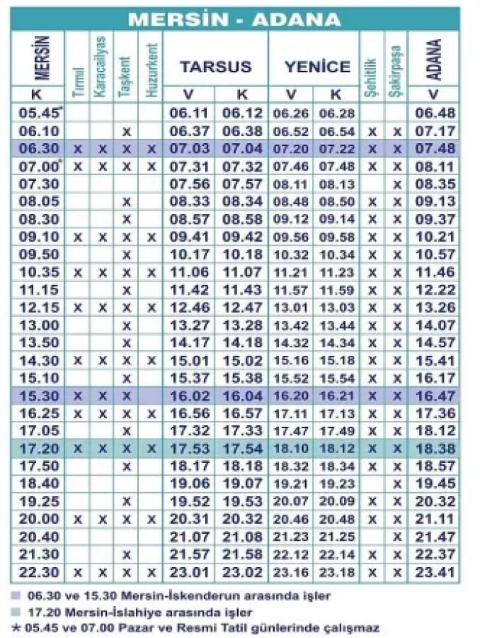 Adana Mersin Train Hours
