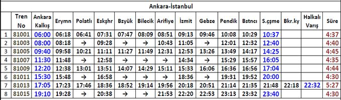 Ankara İstanbul YHT Hareket Saatleri