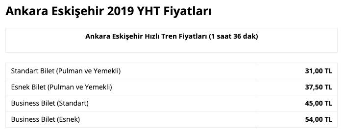 Ankara Eskişehir YHT Fiyatları