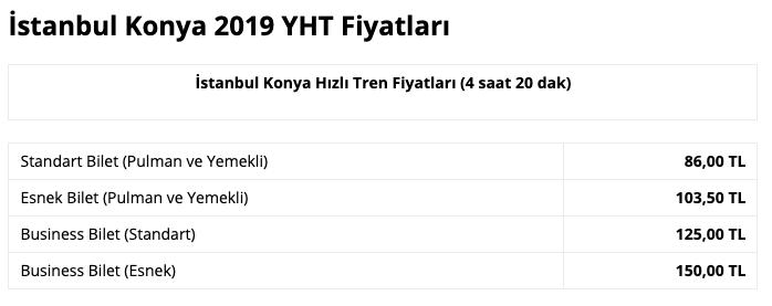 İstanbul Konya YHT Fiyatları