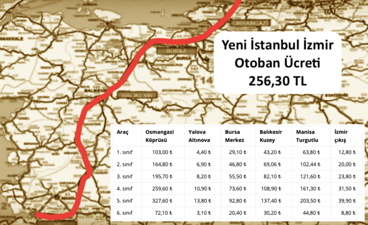 Yeni Istanbul Izmir Highway Price