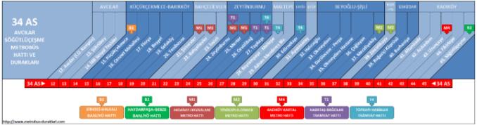 Metrobussipeatused ja metroobusside kaart