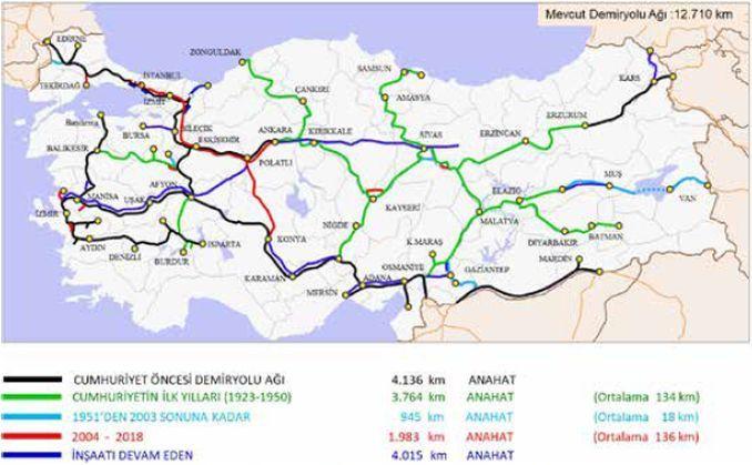 1986'dan 2018'e Demiryolları
