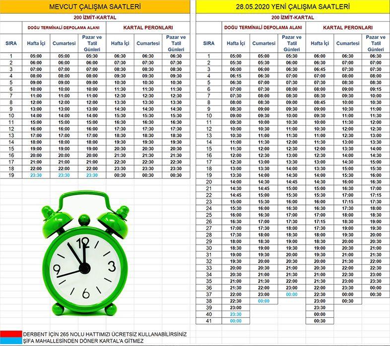 line hours