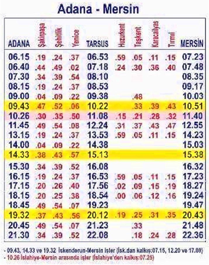 Adana Mersin Timetable