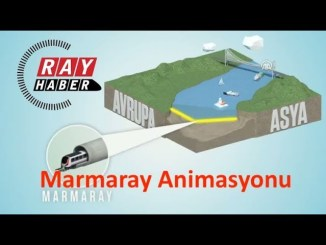 Mega Construction Marmaray Project