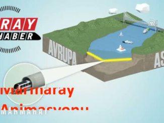 marmaray ਐਨੀਮੇਸ਼ਨ