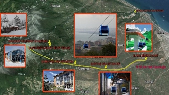 area ropeway project