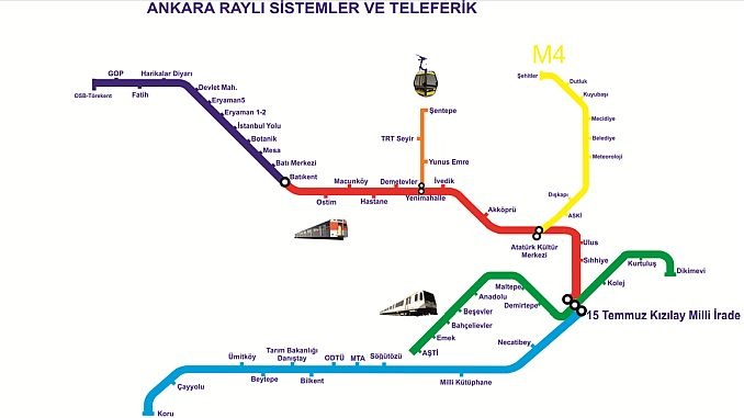 አንካራ Metro Lines ጣቢያዎች
