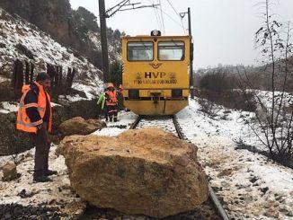 تعبئة السكك الحديدية