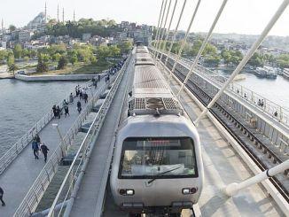 Часи та маршрути станцій метро Yenikapi Haciosman
