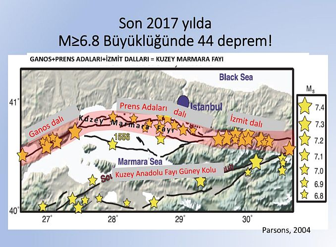 north marmara fault
