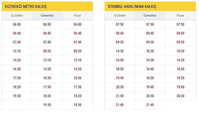 ST Kozyatağı Metro Istanbul Airport Bus Schedules