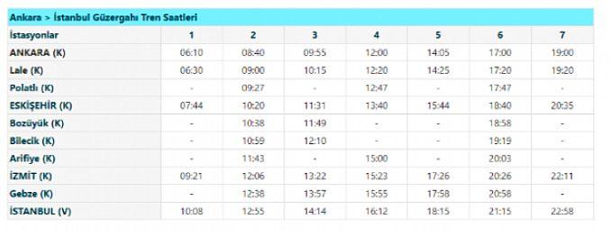 Анкара Стамбул скорый поезд цены Кац пара TCDD Guncel цены