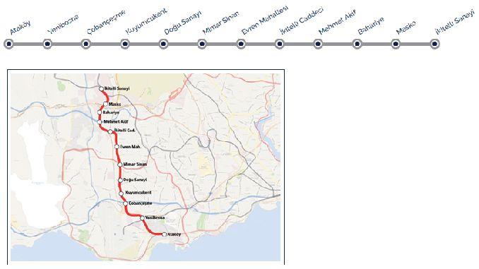Ataköy İkitelli Metro Hattı