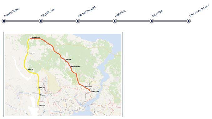 Лінія метро нового аеропорту Гайреттепе
