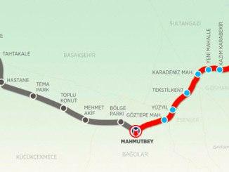 Kabatas ik Besiktas – Mecidiyekoy – Mahmutbey Metro