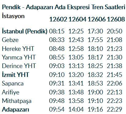 adapazari istanbul पेंडिक द्वीप एक्सप्रेस ट्रेन समय