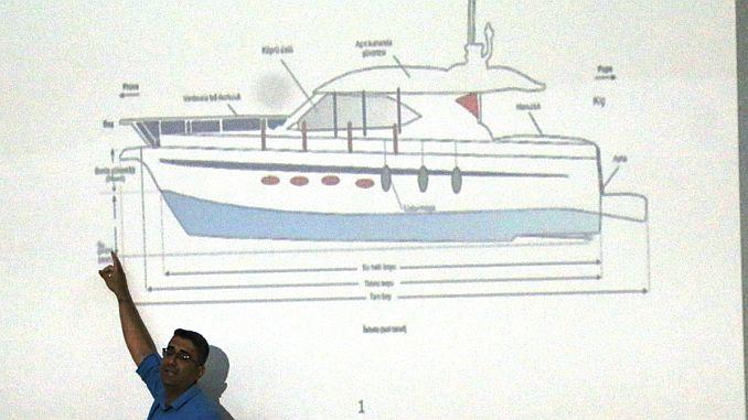Sanliurfada Schiffslizenzprüfung organisiert