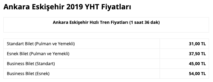 Анкара Ескішехір YHT Спеціальні пропозиції