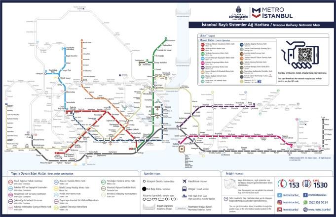 Istanbul Metro and Metrobus Lines Metrobus Stations Metro Station Names