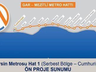 хати метро Миртл