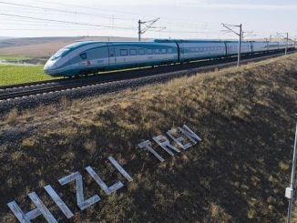 chpli kayisoglu ce train rapide viendra à la bourse