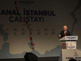 基利達羅格龍丹埃爾多加納運河伊斯坦布爾卡格里西