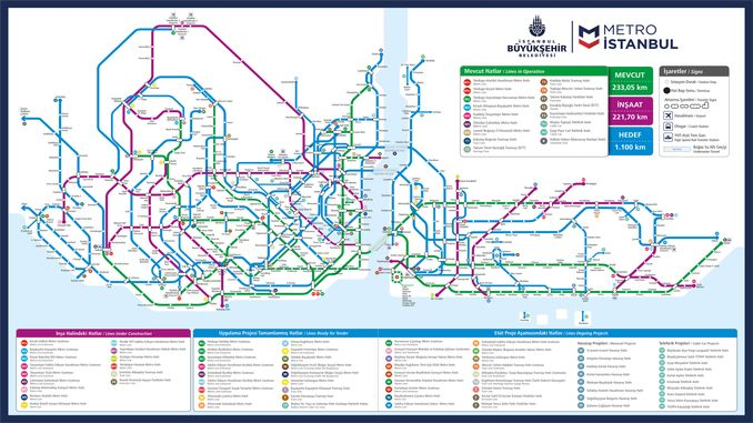Future Plan of Istanbul Metro and Metrobus Lines