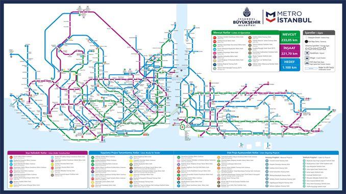 الخطة المستقبلية لمترو اسطنبول وخطوط المتروباص