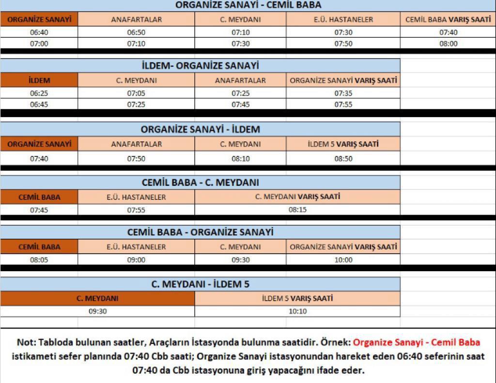 Daily public transport plan in Kayseri