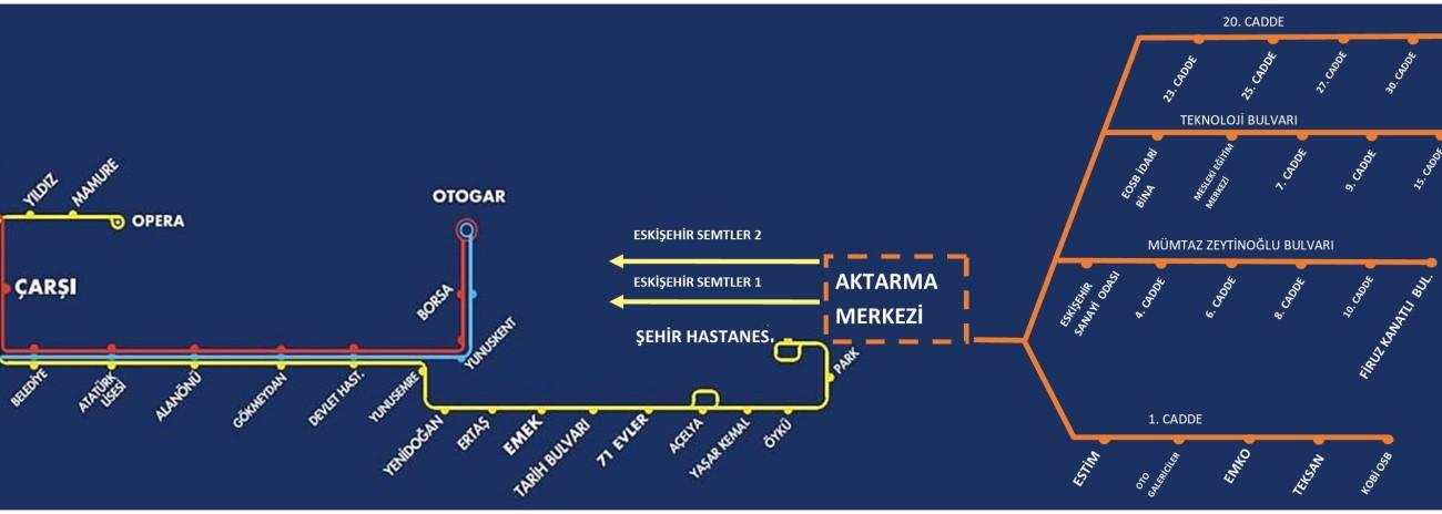 Zahtjev za metro i tramvaj od ESO-a