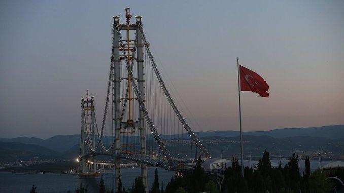 土耳其橋和橋列表地圖