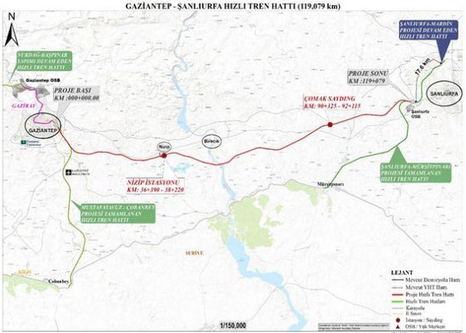 Gaziantep Sanliurfa High Speed Railway