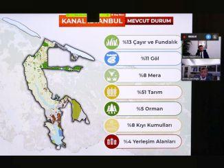 davutoglundan imamogluna κανάλι υποστήριξη Κωνσταντινούπολη