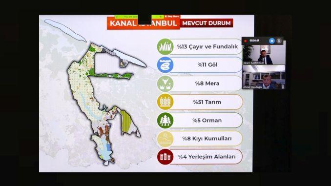 davutoglundan imamogluna channel istanbul support