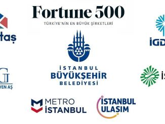 IMM forte enterprises in the first turkey