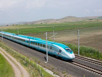 target high speed train lines thousand kilometers