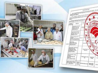 Bakanlık, Taklit ve Tağşiş Yapan 91 Firmaya Ait 113 Parti Ürünü Açıkladı