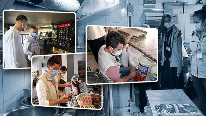 Inspección Kovid-19 para empresas alimentarias