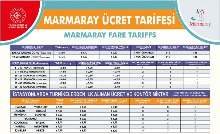 Marmaray Fee Schedule