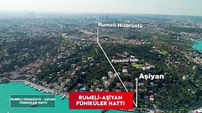 Rumeli Hisarustu Asiyan Funicular Map