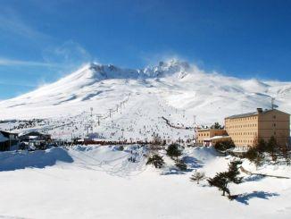 Erciyes snin академическая рубрика на исследованиях туризма