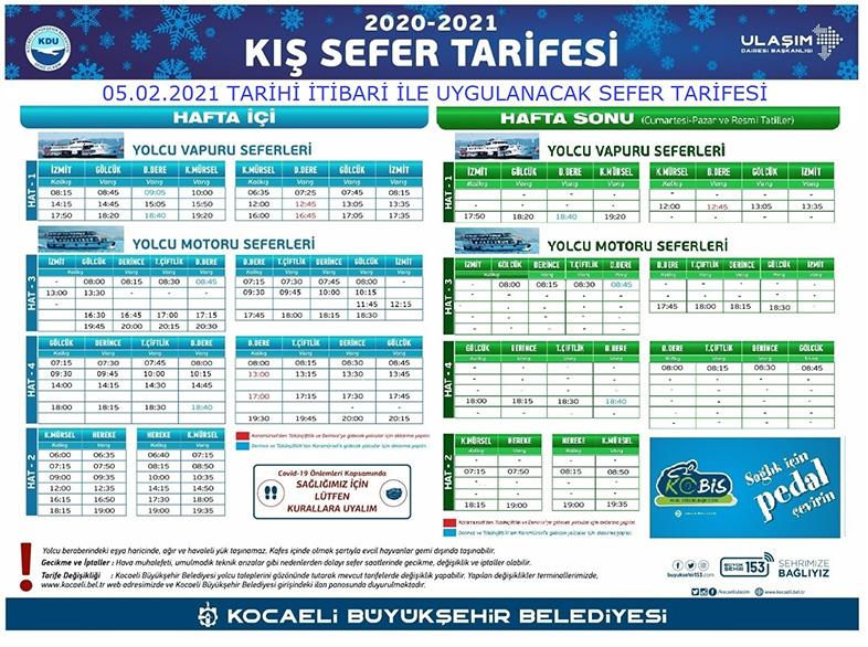 Kocaeli Sea Transportation